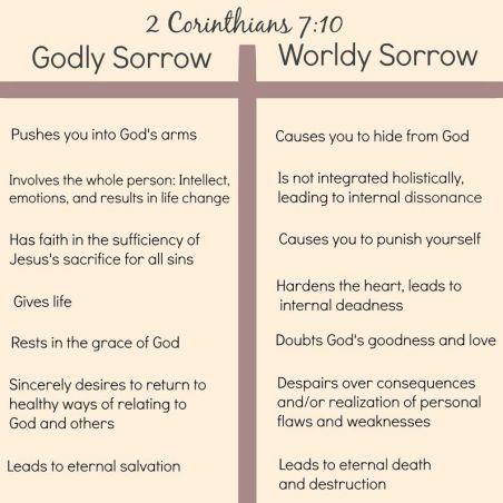 godly-worldly-sorrow.jpg