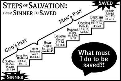 steps-os-salvation